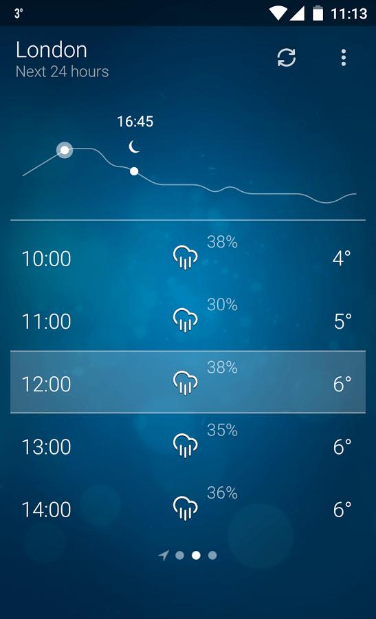 Weather2