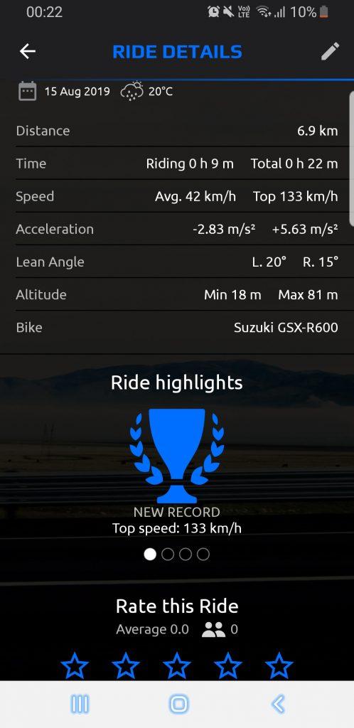 Yamaha My Ride2
